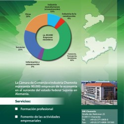 Grafikflächen Firmengemeinschaftsstand der IHK Chemnitz in Kuba